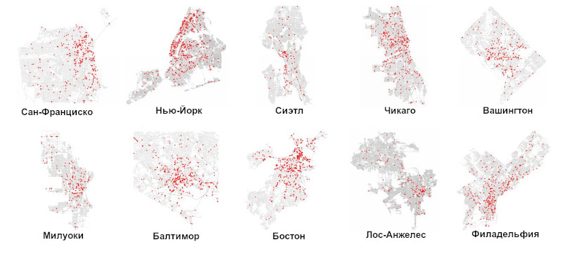 Американские ученые исследовали динамику расширения систем видеонаблюдения в крупнейших городах