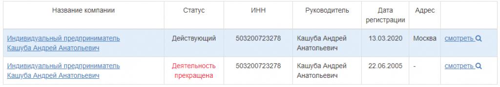 Многомиллионный контракт на тайный конгресс в Казахстане: чем занимается Россотрудничество