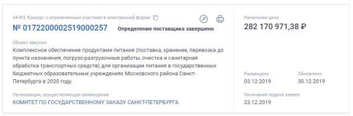Детсады и школы Московского района будут кормить на 490 млн рублей