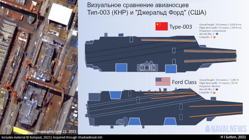 Похоже J-16H будет следующим китайским истребителем авианосного базирования