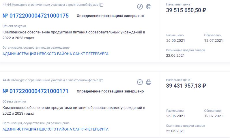 Госконтракты на питание в Невском районе достались «ТЗБ Петроградская»