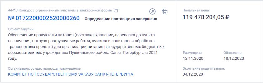 Воспитанников четырех детсадов Пушкинского района будет вновь кормить «Артис»