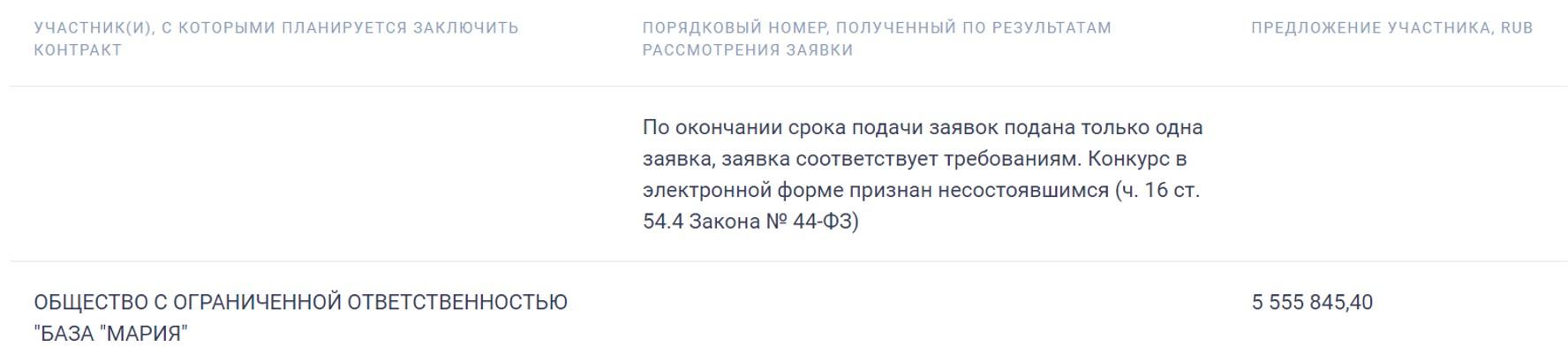 «Комбинат «Волховхлеб» обратился в УФАС с требованием пересмотреть результаты тендеров